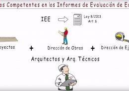 ITV EDIFICIOS ASTURIAS ARQUITECTOS ite asturias iee asturias Lastra Arquitectos Gijon Asturias